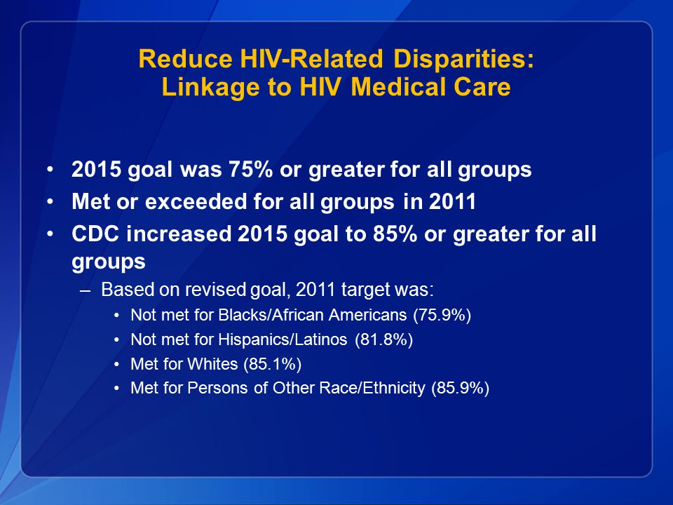 Reduce HIV-Related Disparities: Linkage to HIV Medical Care 2015 goal was 75% or greater for all groups Met or exceeded for all groups in 2011 CDC increased 2015 goal to 85% or greater for all groups –Based on revised goal, 2011 target was: Not met for Blacks/African Americans (75.9%) Not met for Hispanics/Latinos (81.8%) Met for Whites (85.1%) Met for Persons of Other Race/Ethnicity (85.9%)