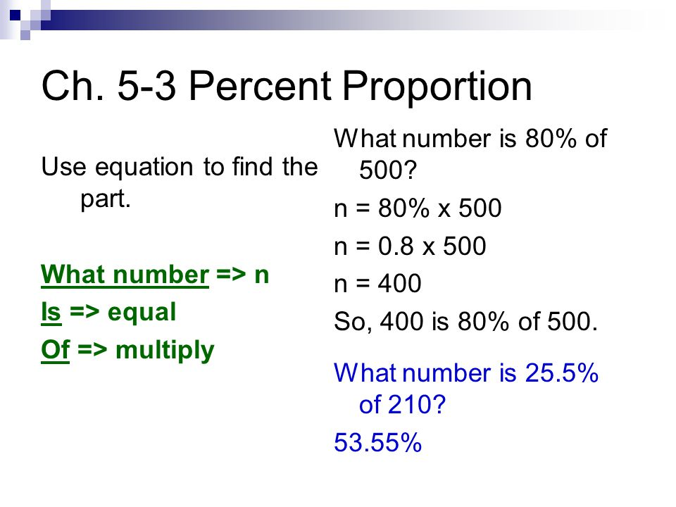 Ch. 5-3 Percent Proportion Use equation to find the part.