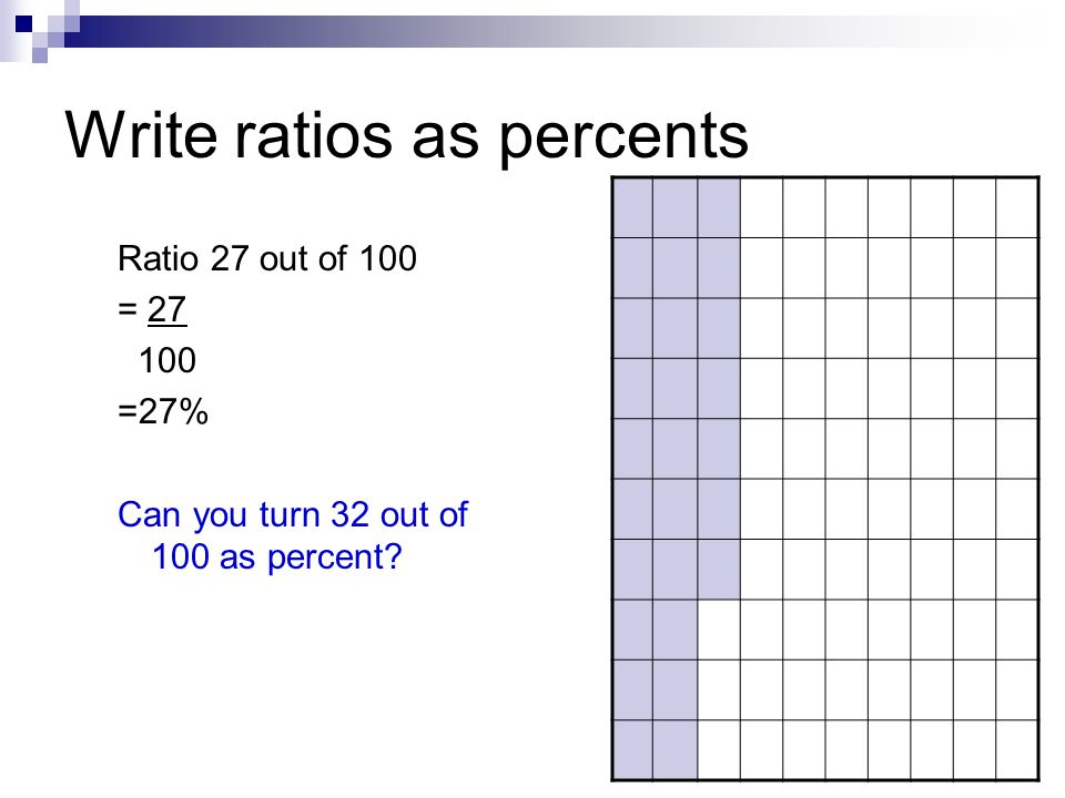 Write ratios as percents Ratio 27 out of 100 = 27 100 =27% Can you turn 32 out of 100 as percent?