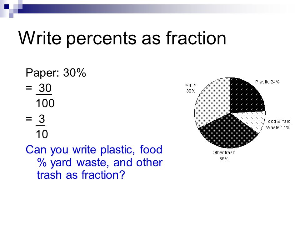 Write percents as fraction Paper: 30% = 30 100 = 3 10 Can you write plastic, food % yard waste, and other trash as fraction?