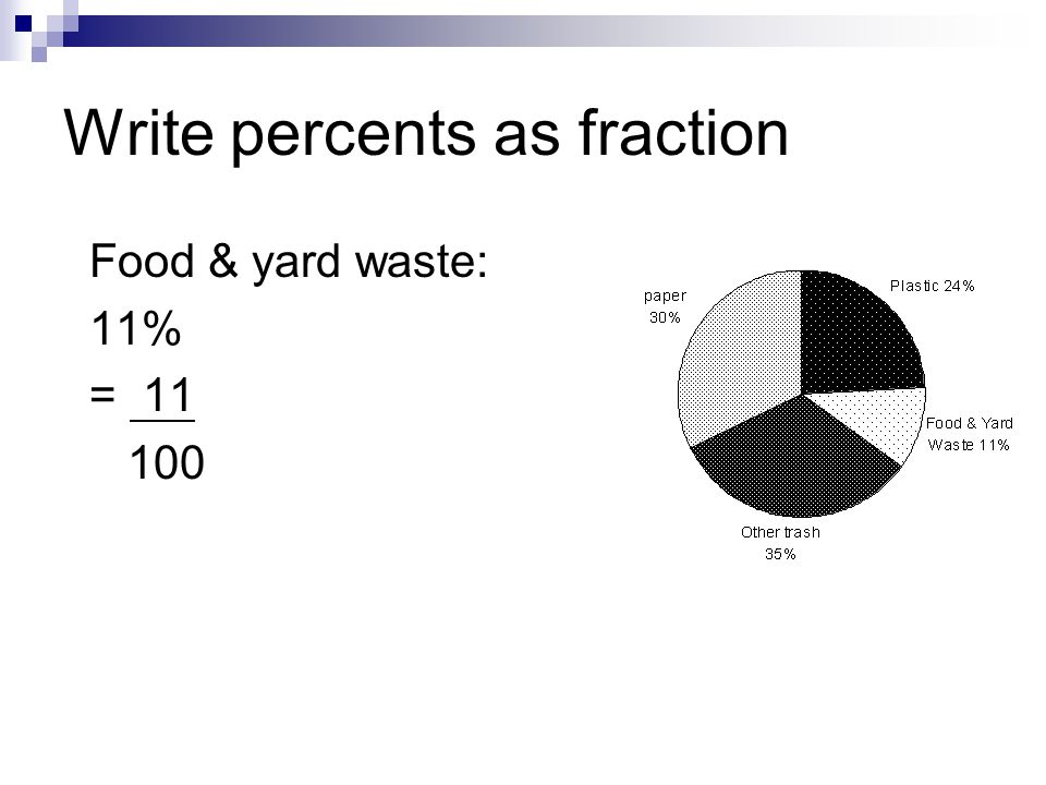 Write percents as fraction Food & yard waste: 11% = 11 100