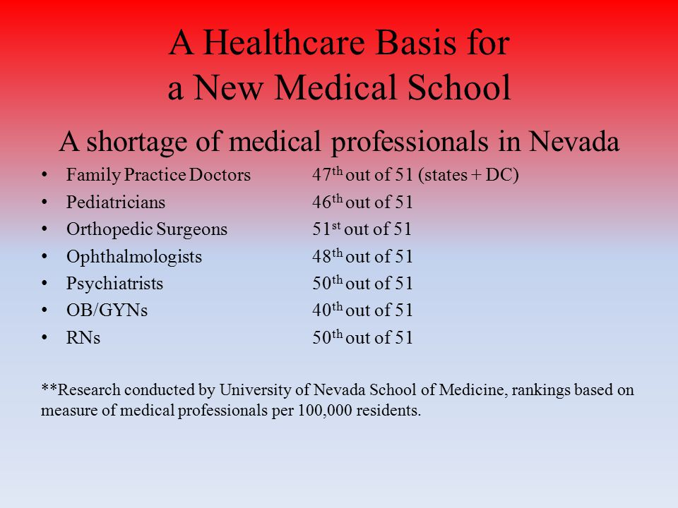 A Healthcare Basis for a New Medical School A shortage of medical professionals in Nevada Family Practice Doctors 47 th out of 51 (states + DC) Pediatricians46 th out of 51 Orthopedic Surgeons51 st out of 51 Ophthalmologists48 th out of 51 Psychiatrists50 th out of 51 OB/GYNs40 th out of 51 RNs50 th out of 51 **Research conducted by University of Nevada School of Medicine, rankings based on measure of medical professionals per 100,000 residents.