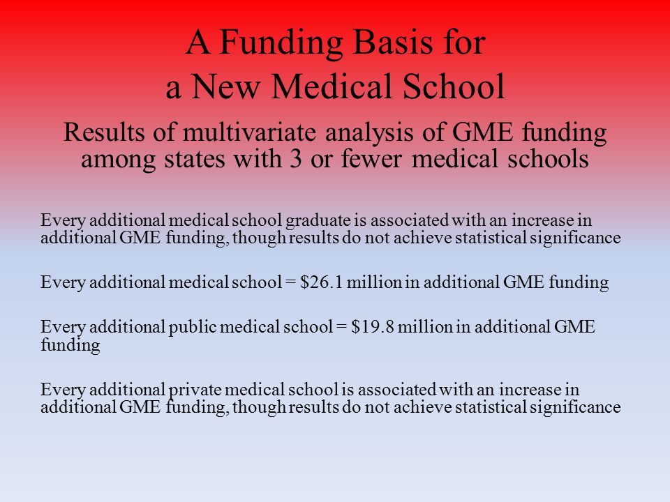 A Funding Basis for a New Medical School Results of multivariate analysis of GME funding among states with 3 or fewer medical schools Every additional