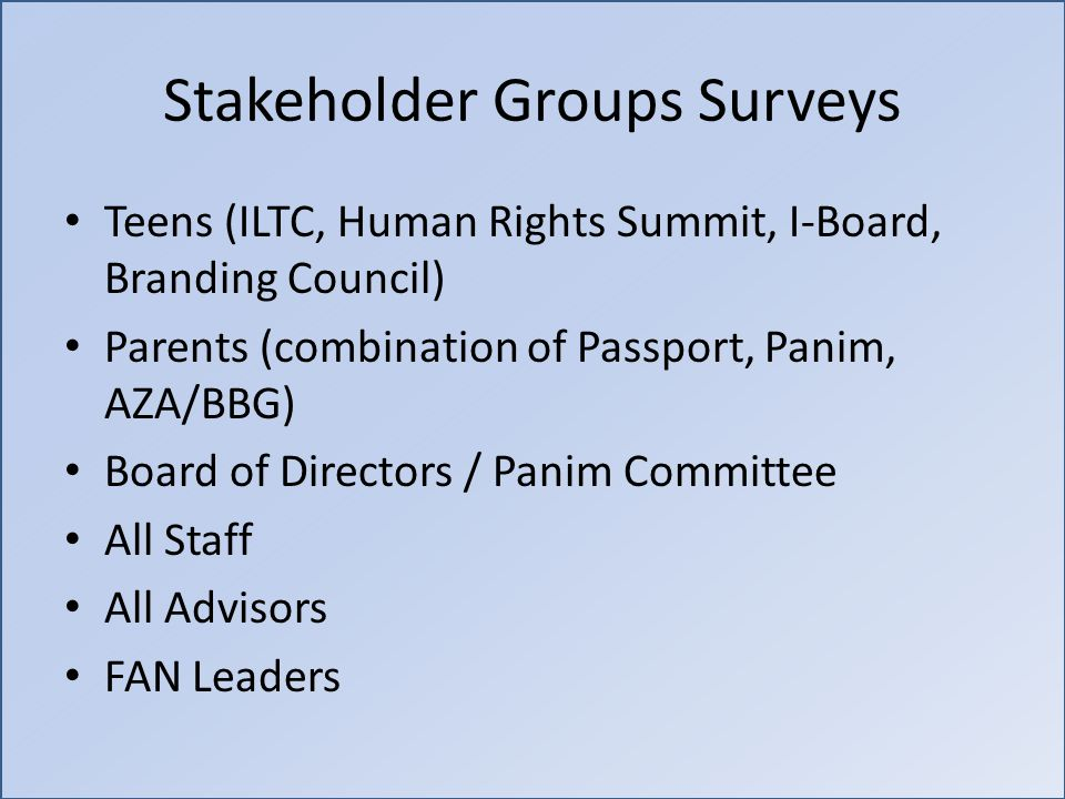 Stakeholder Groups Surveys Teens (ILTC, Human Rights Summit, I-Board, Branding Council) Parents (combination of Passport, Panim, AZA/BBG) Board of Directors / Panim Committee All Staff All Advisors FAN Leaders