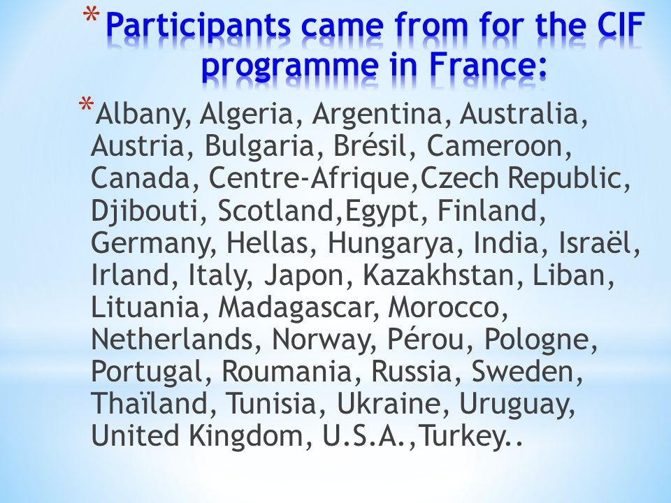 * Albany, Algeria, Argentina, Australia, Austria, Bulgaria, Brésil, Cameroon, Canada, Centre-Afrique,Czech Republic, Djibouti, Scotland,Egypt, Finland