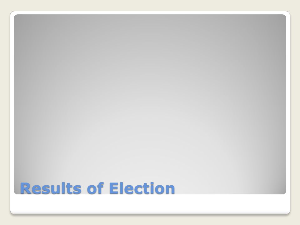Results of Election