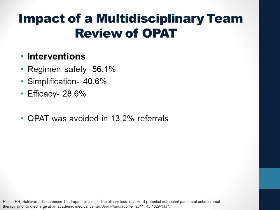 Impact of a Multidisciplinary Team Review of OPAT Interventions Regimen safety- 56.1% Simplification- 40.6% Efficacy- 28.6% OPAT was avoided in 13.2% referrals Heintz BH, Halilovic J, Christensen CL.