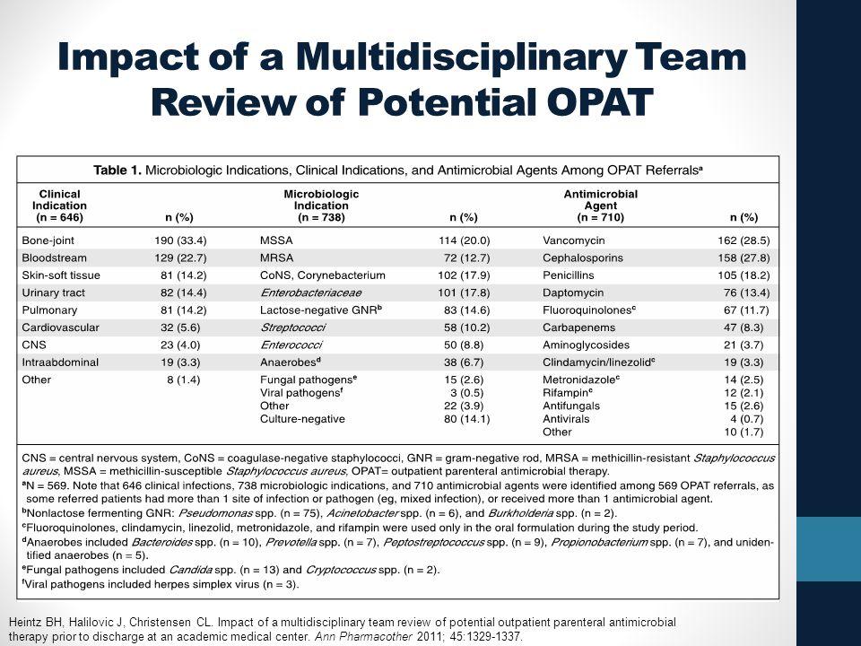 Impact of a Multidisciplinary Team Review of Potential OPAT Heintz BH, Halilovic J, Christensen CL.