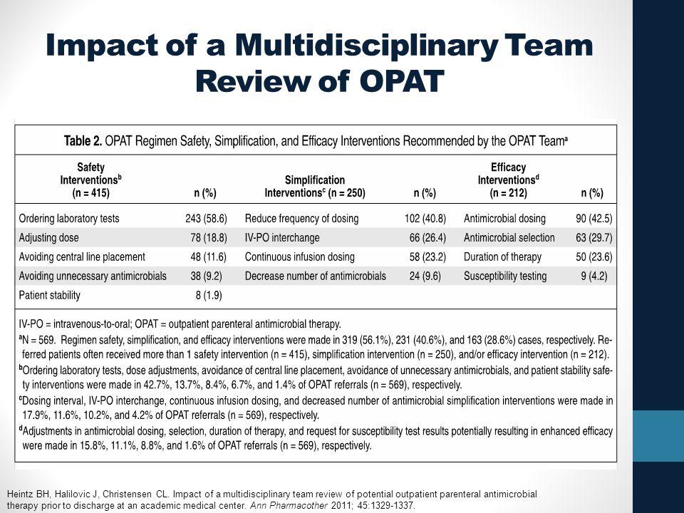 Impact of a Multidisciplinary Team Review of OPAT Heintz BH, Halilovic J, Christensen CL. Impact of a multidisciplinary team review of potential outpa