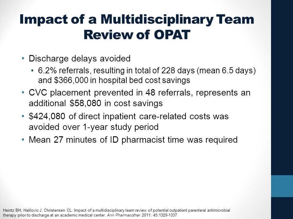 Impact of a Multidisciplinary Team Review of OPAT Discharge delays avoided 6.2% referrals, resulting in total of 228 days (mean 6.5 days) and $366,000 in hospital bed cost savings CVC placement prevented in 48 referrals, represents an additional $58,080 in cost savings $424,080 of direct inpatient care-related costs was avoided over 1-year study period Mean 27 minutes of ID pharmacist time was required Heintz BH, Halilovic J, Christensen CL.