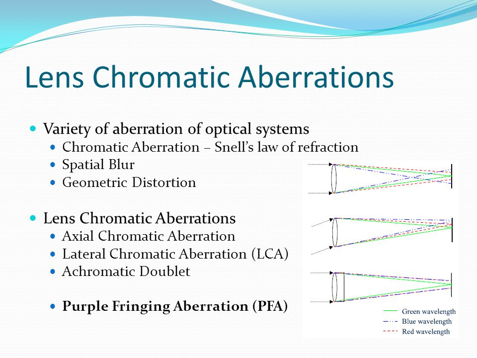 Lens Chromatic Aberrations Variety of aberration of optical systems Chromatic Aberration – Snell's law of refraction Spatial Blur Geometric Distortion