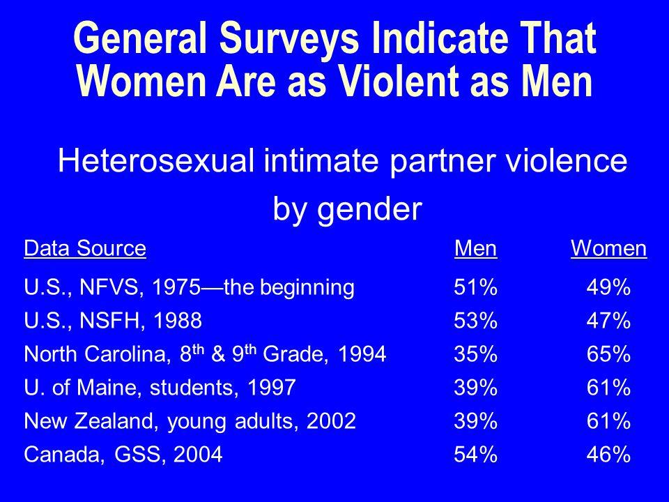 But Agency Studies Indicate That Men Are the Batterers Heterosexual intimate partner violence by gender Data SourceMenWomen Cleveland, Divorce Court, 196692%8% Ontario, Family Court, 198294%6% Santa Barbara, CA, Police, 198394%6% U.K., Emergency Rooms, 198883%17% U.S., FBI, 1996-200175%25% Canada, Spousal Homicide, 1995-200582%18%