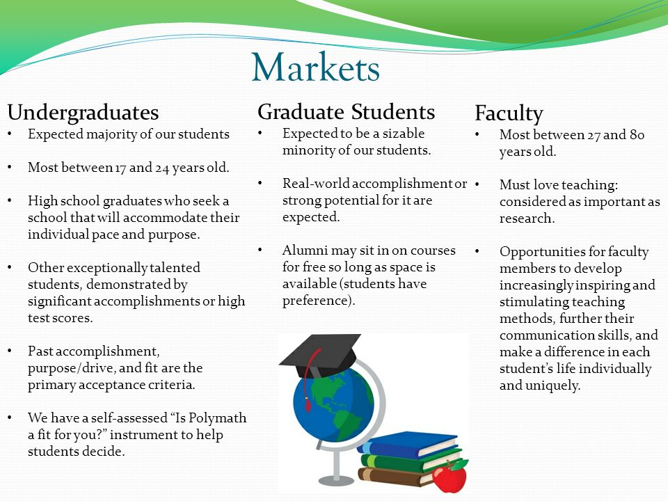 Markets Undergraduates Expected majority of our students Most between 17 and 24 years old. High school graduates who seek a school that will accommoda