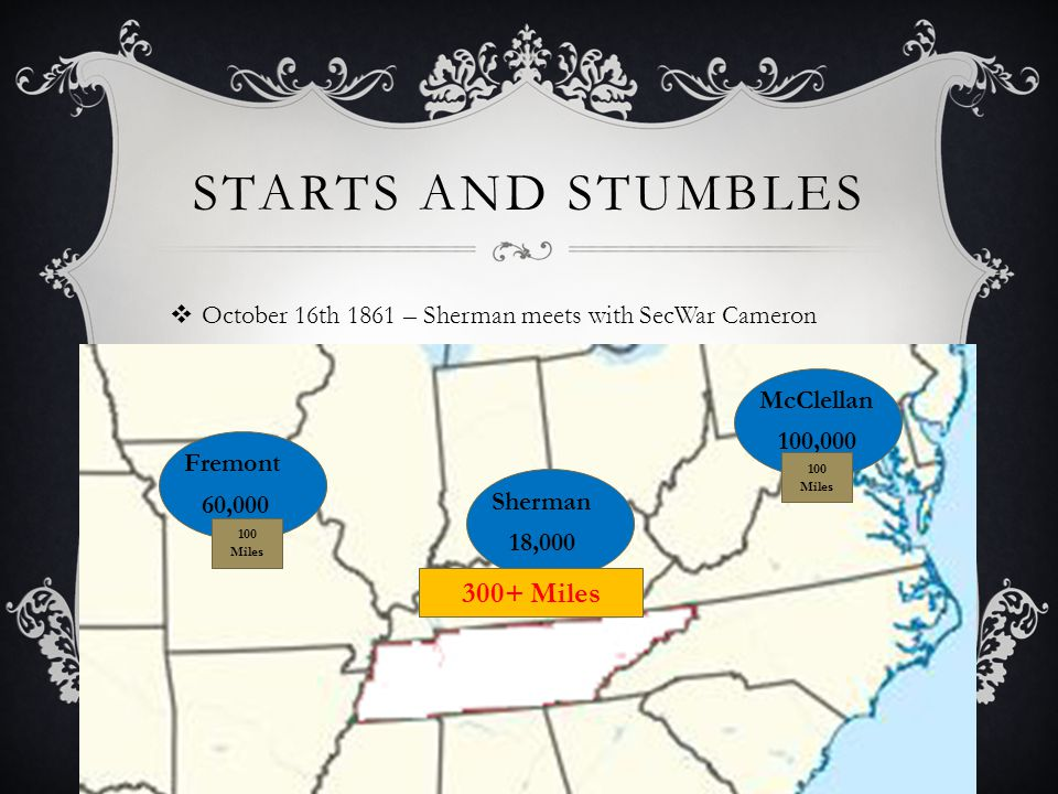 STARTS AND STUMBLES  October 16th 1861 – Sherman meets with SecWar Cameron McClellan 100,000 100 Miles Fremont 60,000 Sherman 18,000 100 Miles 300+ Miles