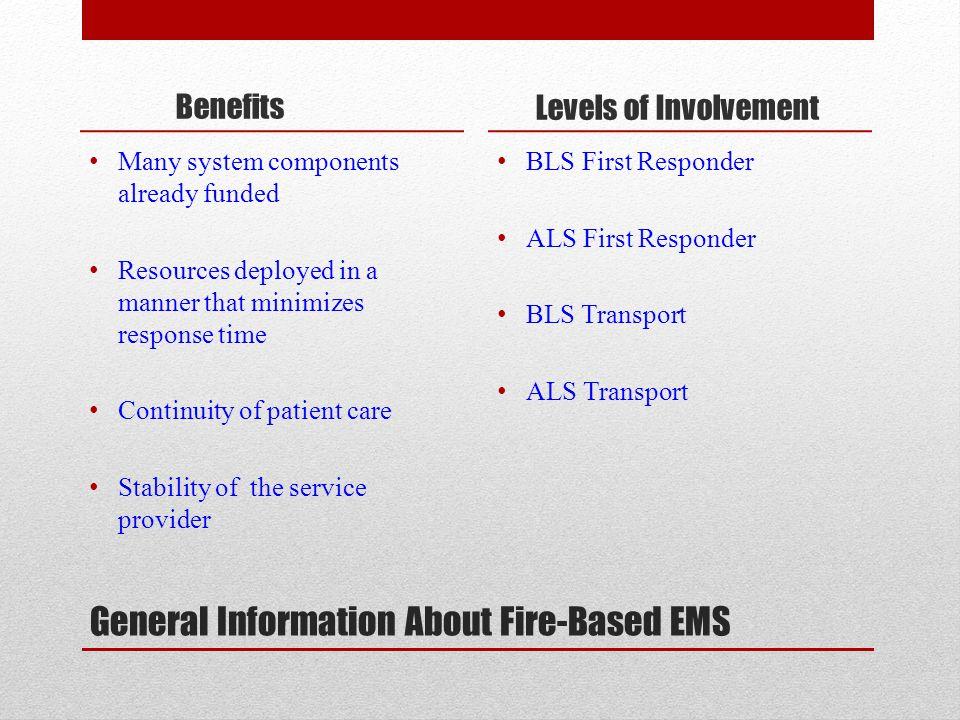 Owasso's Fire-Based EMS Design City Specifics Population- 30,000/45,000 Fire District- 50 sq.