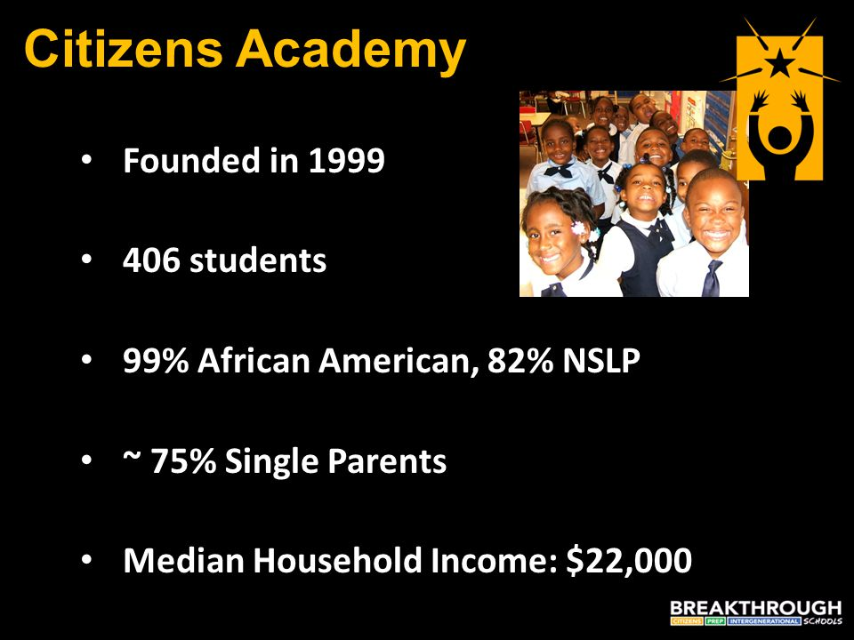 Citizens Academy Founded in 1999 406 students 99% African American, 82% NSLP ~ 75% Single Parents Median Household Income: $22,000