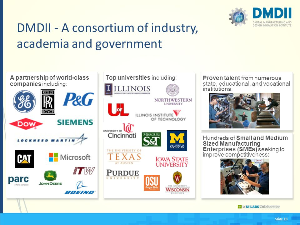 Slide 13 DMDII - A consortium of industry, academia and government A partnership of world-class companies including: Top universities including: Prove