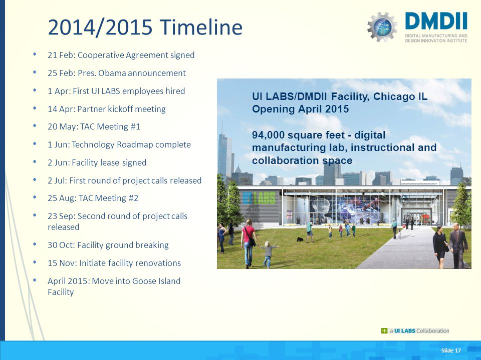 Slide 17 2014/2015 Timeline 21 Feb: Cooperative Agreement signed 25 Feb: Pres.