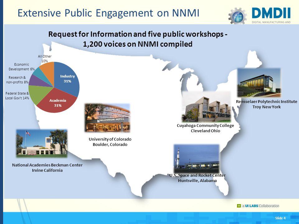 Slide 4 Extensive Public Engagement on NNMI Rensselaer Polytechnic Institute Troy New York Cuyahoga Community College Cleveland Ohio National Academies Beckman Center Irvine California University of Colorado Boulder, Colorado U.S.