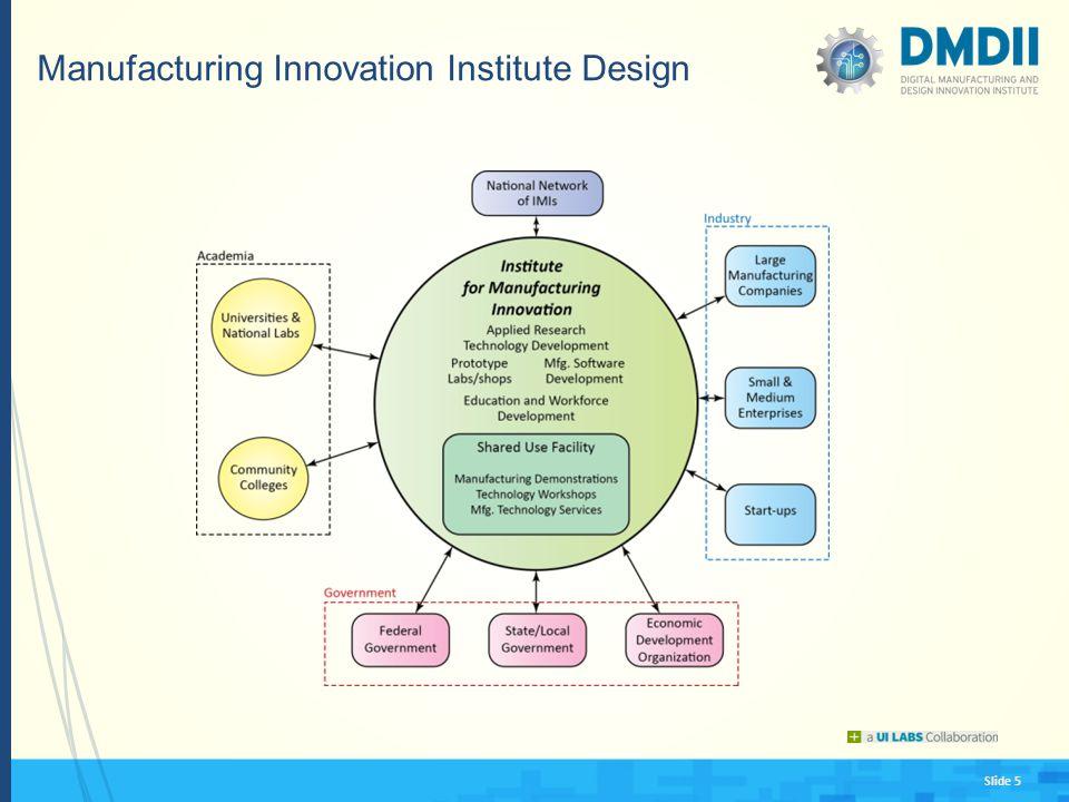 Slide 5 Manufacturing Innovation Institute Design