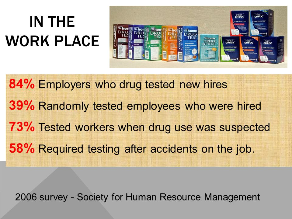 IN THE WORK PLACE 84% Employers who drug tested new hires 39% Randomly tested employees who were hired 73% Tested workers when drug use was suspected 58% Required testing after accidents on the job.
