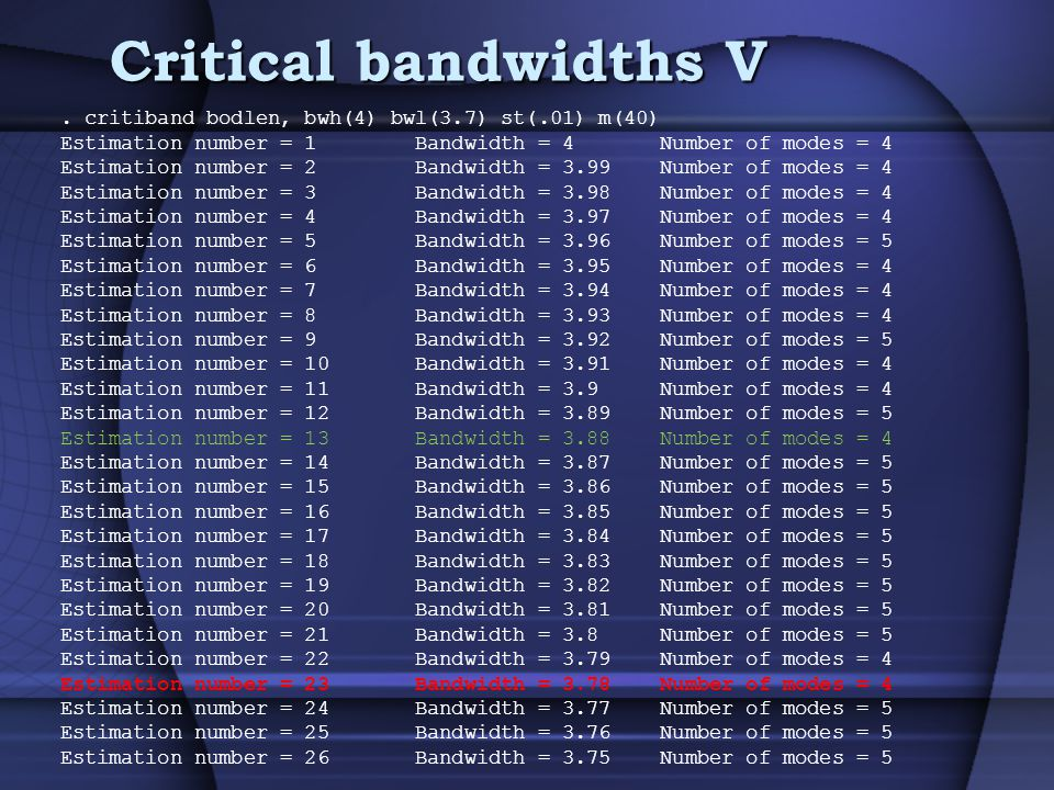 Critical bandwidths V.