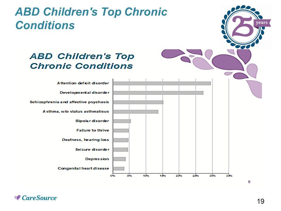 ABD Children s Top Chronic Conditions 19