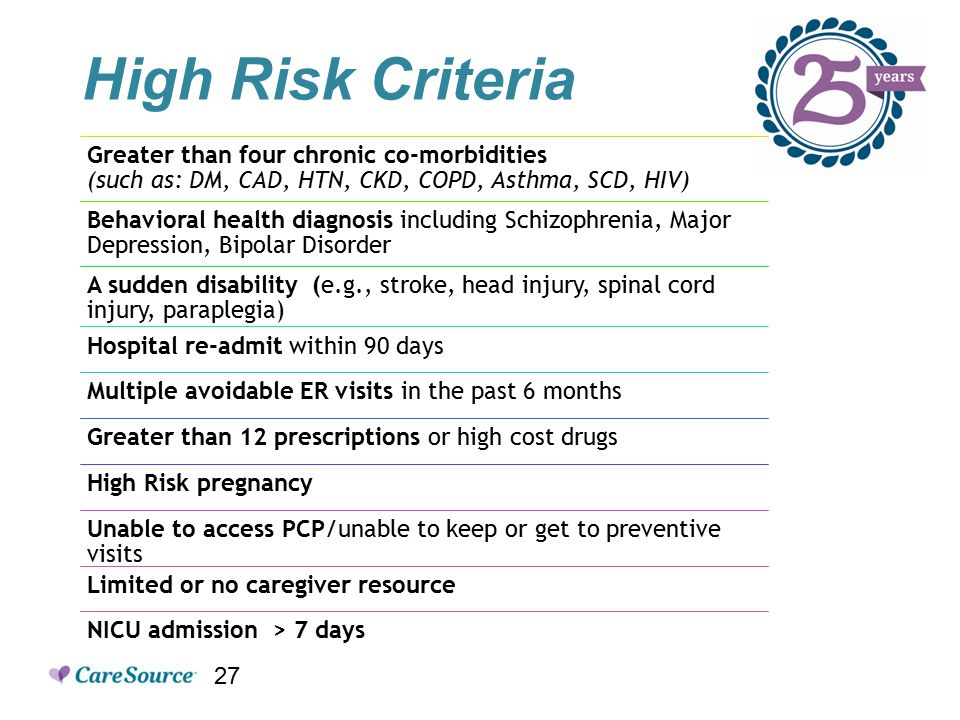 High Risk Criteria Greater than four chronic co-morbidities (such as: DM, CAD, HTN, CKD, COPD, Asthma, SCD, HIV) Behavioral health diagnosis including Schizophrenia, Major Depression, Bipolar Disorder A sudden disability (e.g., stroke, head injury, spinal cord injury, paraplegia) Hospital re-admit within 90 days Multiple avoidable ER visits in the past 6 months Greater than 12 prescriptions or high cost drugs High Risk pregnancy Unable to access PCP/unable to keep or get to preventive visits Limited or no caregiver resource NICU admission > 7 days 27