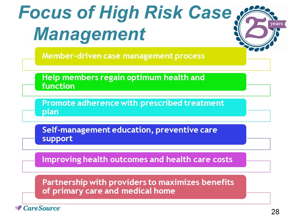 Focus of High Risk Case Management Member-driven case management process Help members regain optimum health and function Promote adherence with prescribed treatment plan Self-management education, preventive care support Improving health outcomes and health care costs Partnership with providers to maximizes benefits of primary care and medical home 28