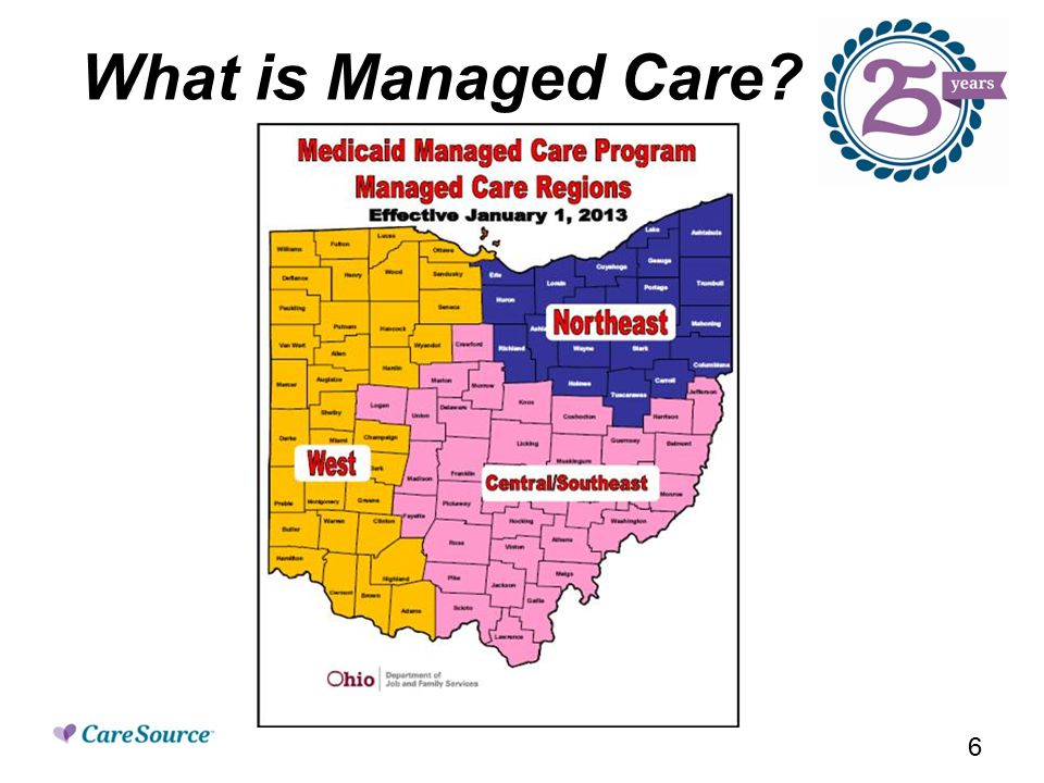 What is Managed Care 6