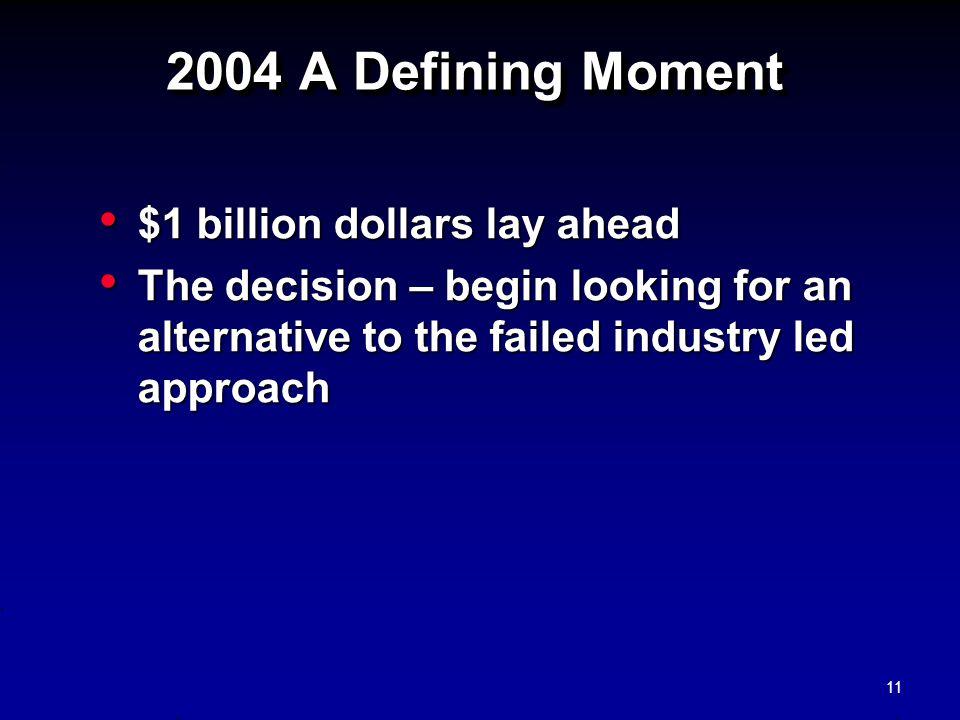 2004 A Defining Moment $1 billion dollars lay ahead $1 billion dollars lay ahead The decision – begin looking for an alternative to the failed industr