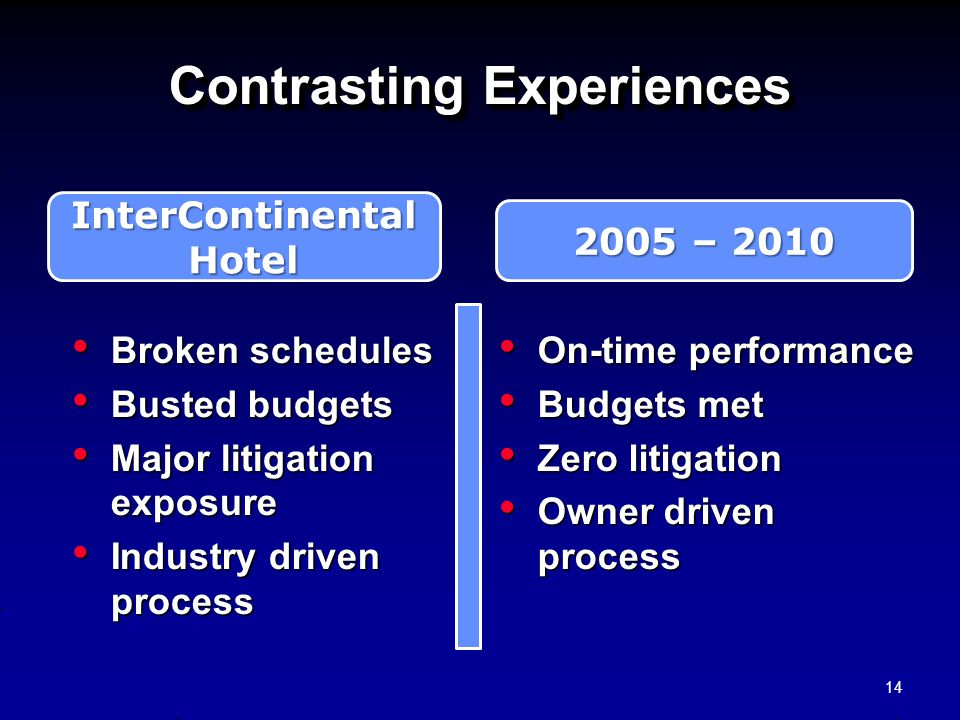 2005 – 2010 InterContinental Hotel Contrasting Experiences Broken schedules Broken schedules Busted budgets Busted budgets Major litigation exposure M