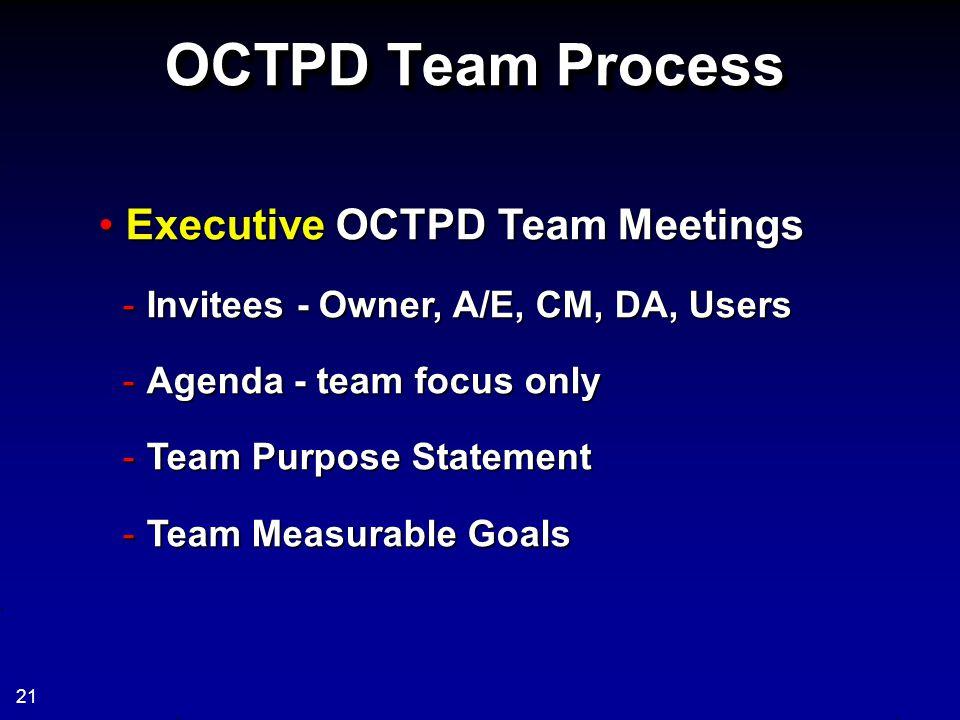 OCTPD Team Process Executive OCTPD Team Meetings Executive OCTPD Team Meetings -Invitees - Owner, A/E, CM, DA, Users -Agenda - team focus only -Team P