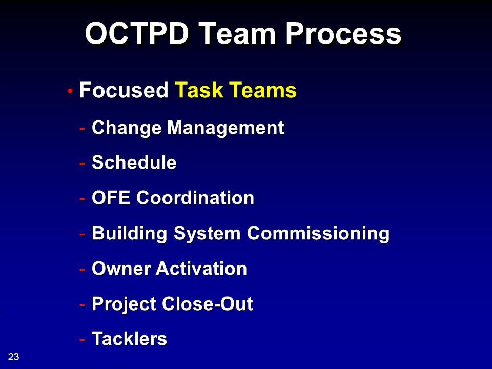 OCTPD Team Process Focused Task Teams Focused Task Teams -Change Management -Schedule -OFE Coordination -Building System Commissioning -Owner Activati