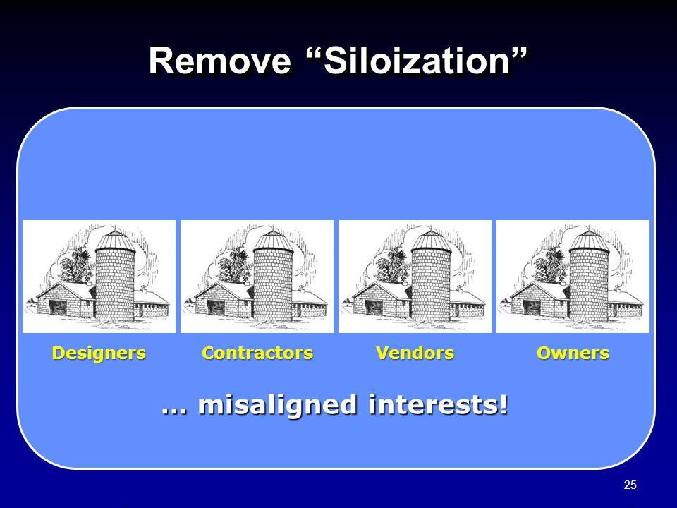 "Remove ""Siloization"" … misaligned interests! DesignersContractorsVendorsOwners 25"