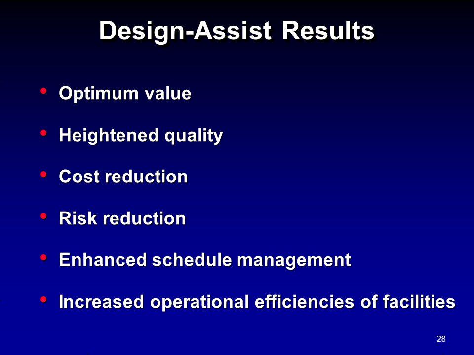 Design-Assist Results Optimum value Optimum value Heightened quality Heightened quality Cost reduction Cost reduction Risk reduction Risk reduction En