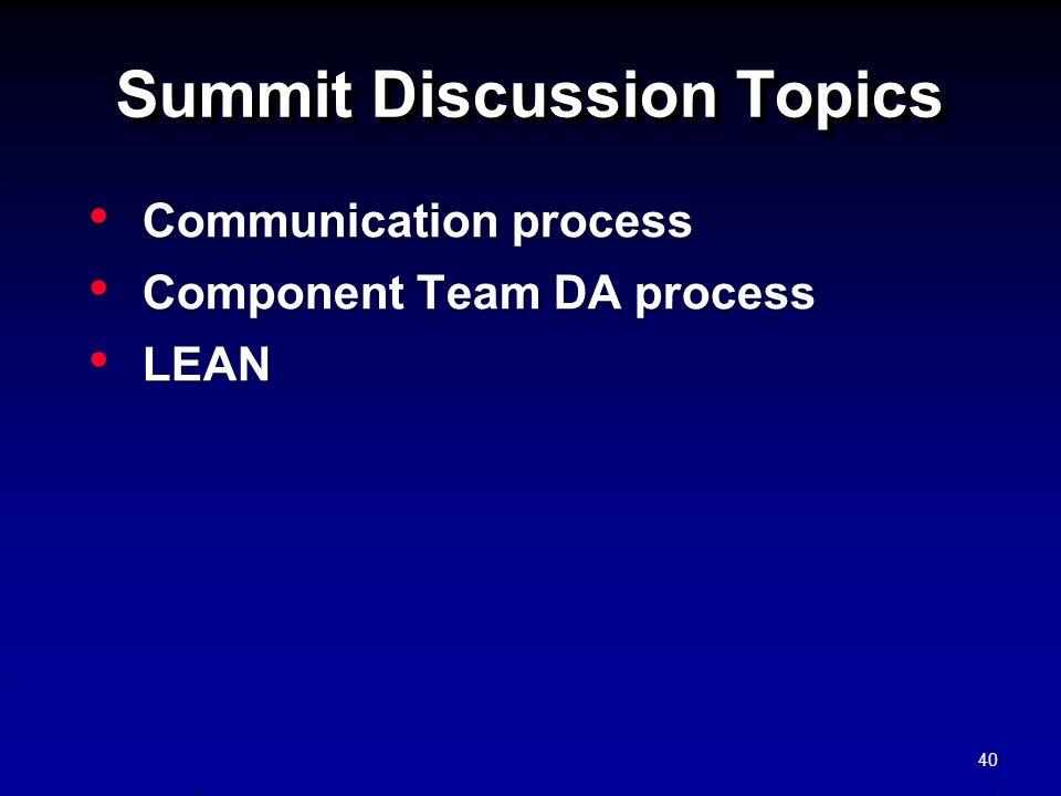 Summit Discussion Topics Communication process Communication process Component Team DA process Component Team DA process LEAN LEAN 40