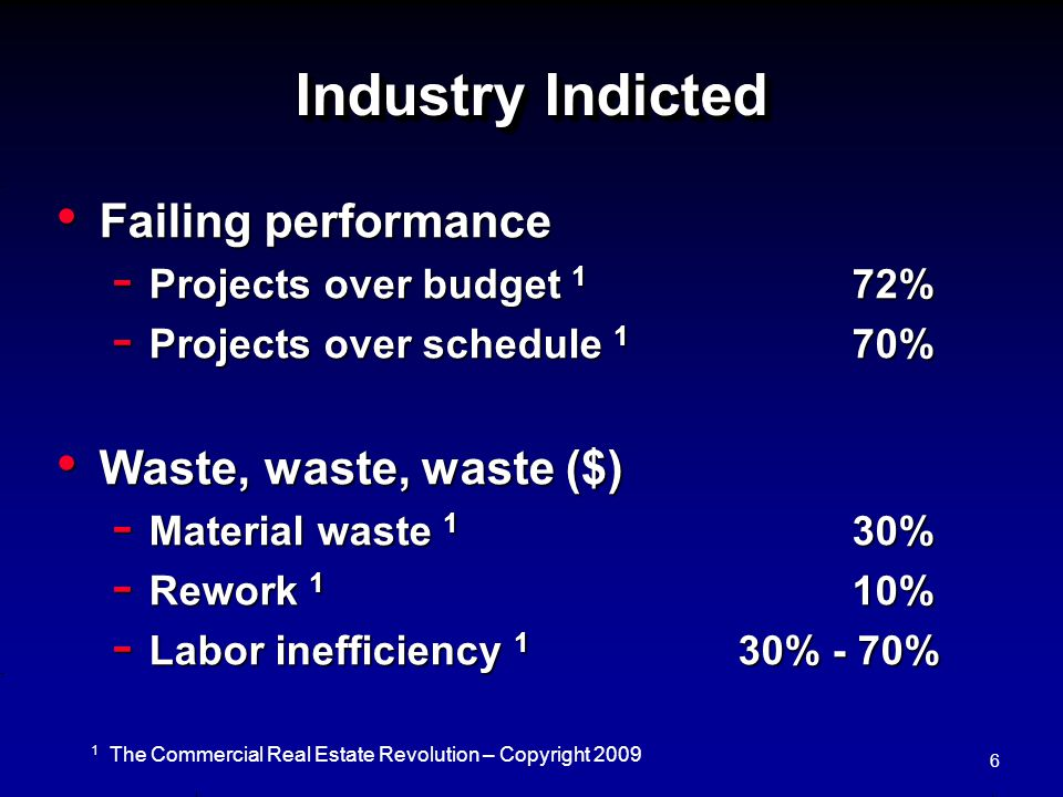 Industry Indicted Failing performance Failing performance - Projects over budget 1 72% - Projects over schedule 1 70% Waste, waste, waste ($) Waste, w