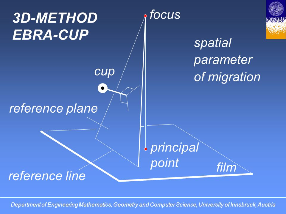 cup principal point film focus spatial parameter of migration 3D-METHOD EBRA-CUP reference plane reference line Department of Engineering Mathematics, Geometry and Computer Science, University of Innsbruck, Austria