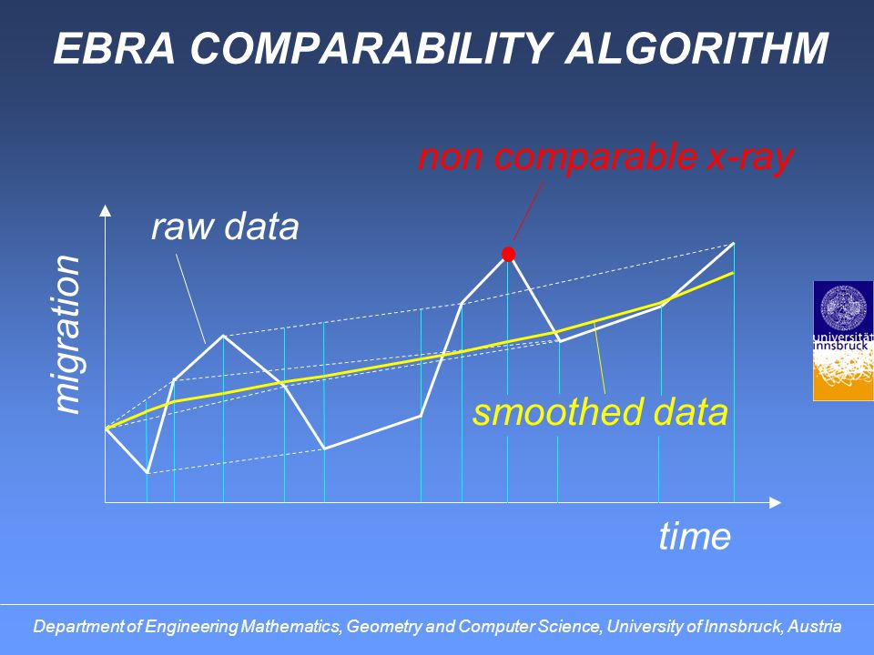 ACCURACY TESTS zero migration experiment (27 x-rays) 33 pairs of x-rays taken within 1 month comparison with RSA (T.