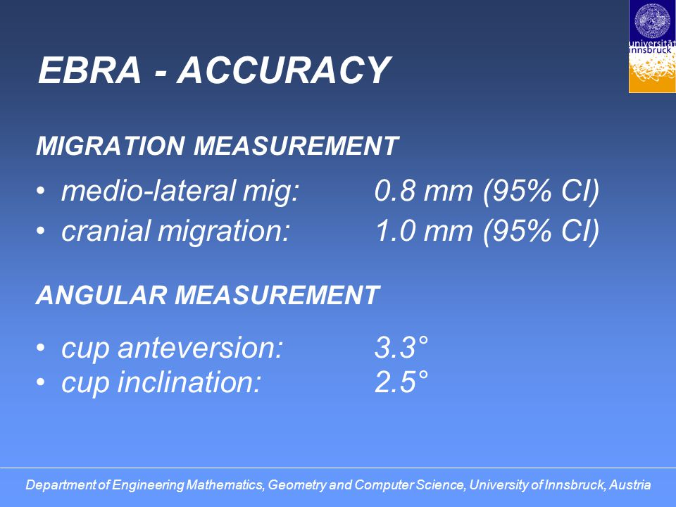EBRA - ACCURACY MIGRATION MEASUREMENT medio-lateral mig:0.8 mm (95% CI) cranial migration:1.0 mm (95% CI) ANGULAR MEASUREMENT cup anteversion:3.3° cup inclination:2.5° Department of Engineering Mathematics, Geometry and Computer Science, University of Innsbruck, Austria