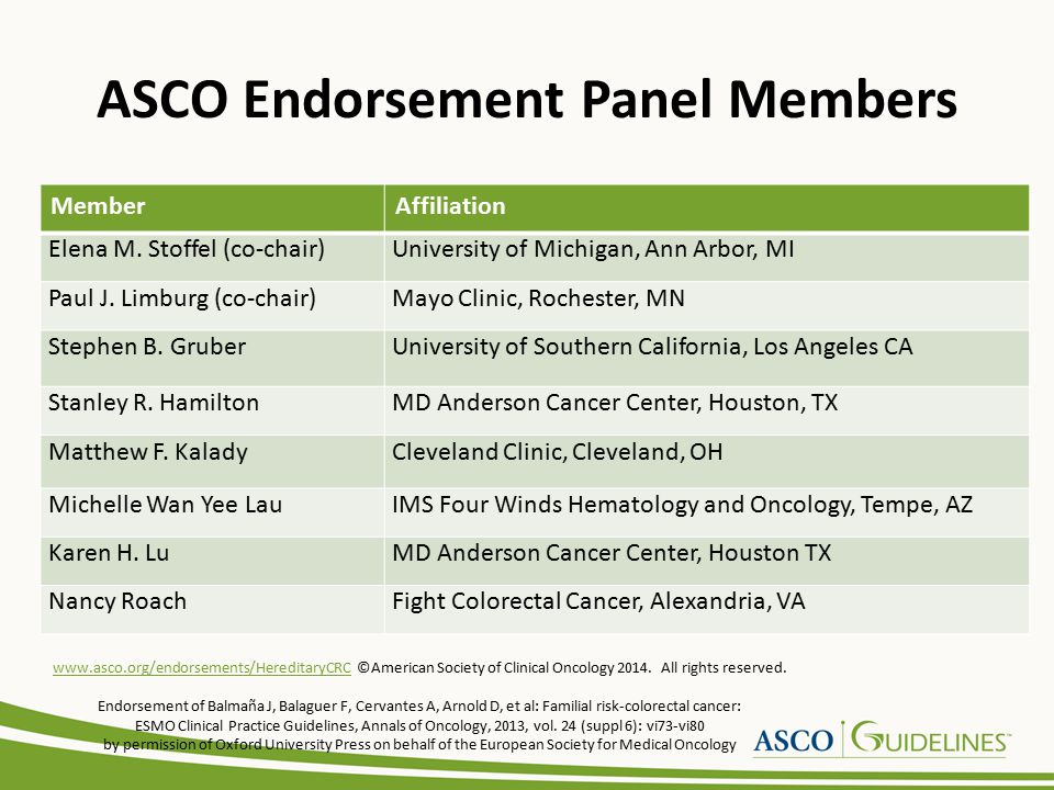 ASCO Endorsement Panel Members MemberAffiliation Elena M.