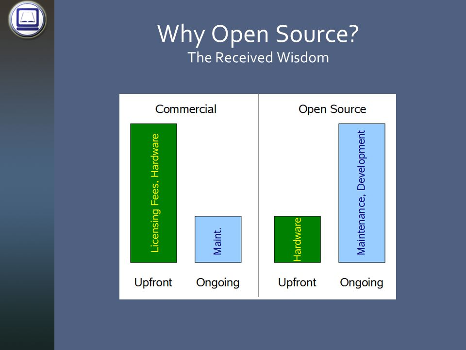 Why Open Source The Received Wisdom