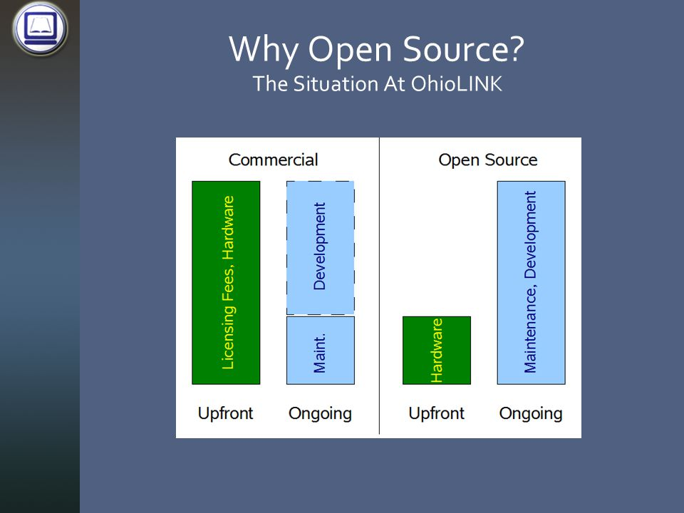 Why Open Source The Situation At OhioLINK