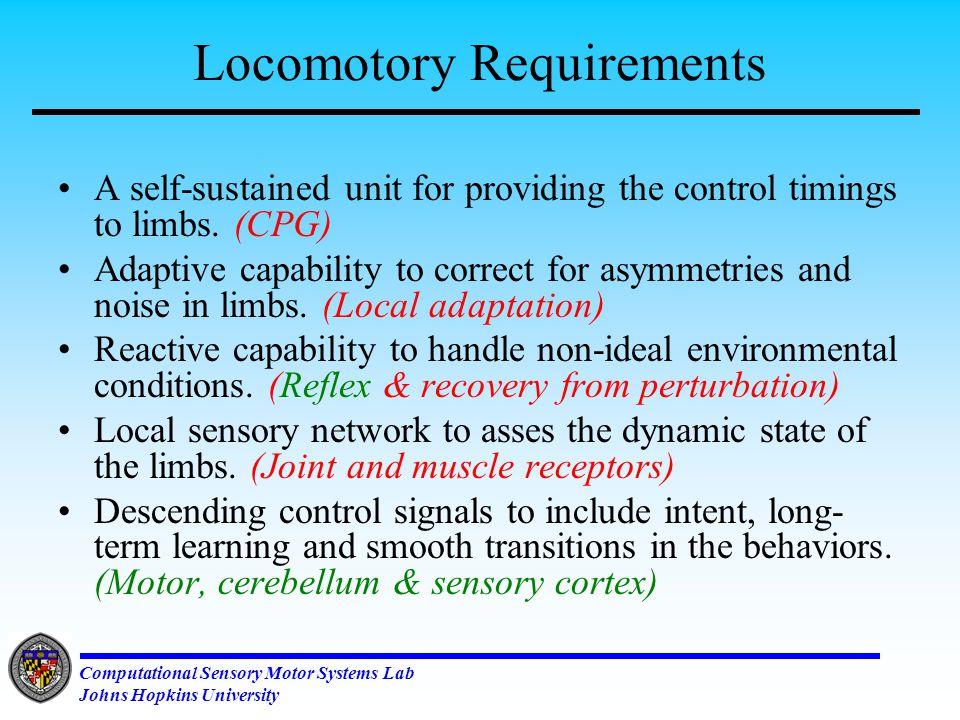 Computational Sensory Motor Systems Lab Johns Hopkins University Implementation of CPG Locomotory Controller