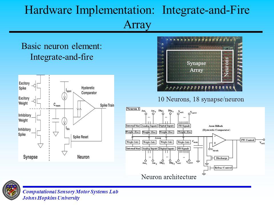 Computational Sensory Motor Systems Lab Johns Hopkins University Sensory Adaptation Implementation