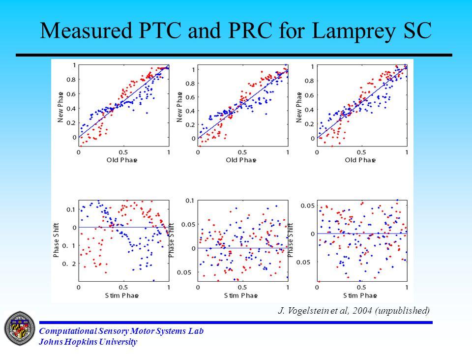 Computational Sensory Motor Systems Lab Johns Hopkins University Measured PTC and PRC for Lamprey SC J.