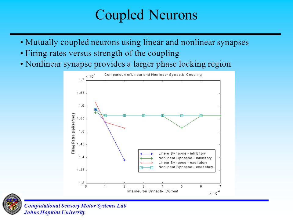 Computational Sensory Motor Systems Lab Johns Hopkins University Firing Rates Firing rates versus current inputs for linear and nonlinear synapses