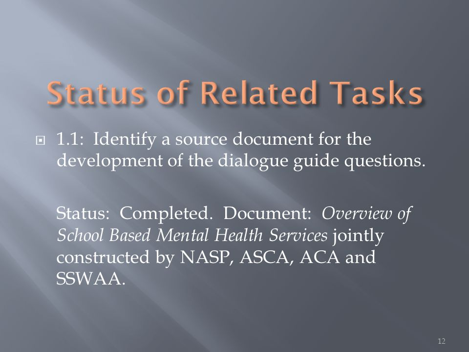  1.1: Identify a source document for the development of the dialogue guide questions.