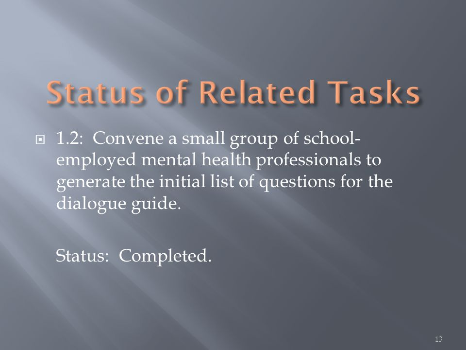 1.2: Convene a small group of school- employed mental health professionals to generate the initial list of questions for the dialogue guide.